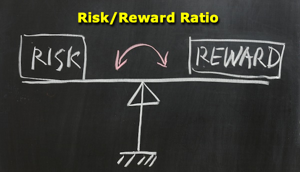 Forex trading risk reward ratio