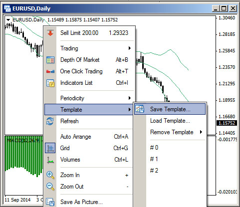 Mt4 Script To Change All Open Price Charts Template