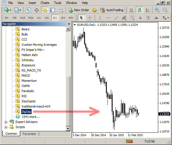 MT4 Script to Locate Highs and Lows on the Price Chart