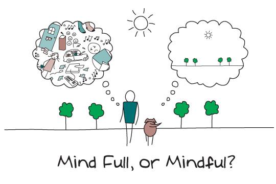"""Mind-Full"" or ""Mindful"""