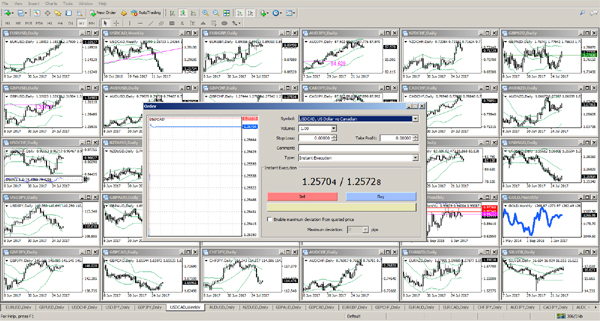 Forex margin call calculator