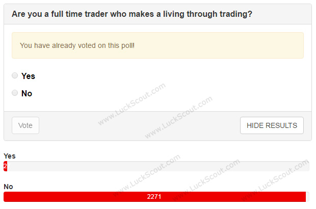 Trading is not a preferred full time job.