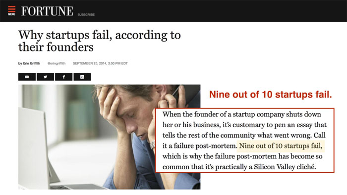 Many business startups fail.
