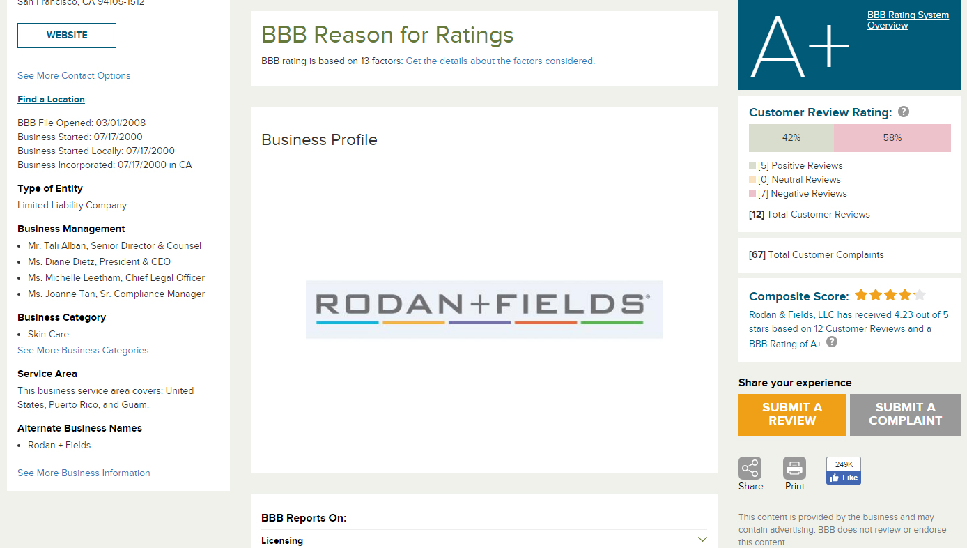 Rodan and Fields BBB Records Shows That It Is Not a Scam.