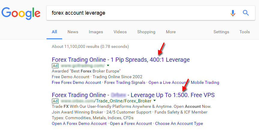 Calculate forex profit with leverage