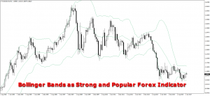 Bollinger Bands Is a Strong and Popular Forex Indicator