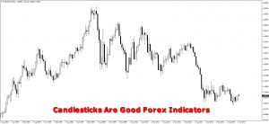 Candlesticks Are Good Forex Indicators
