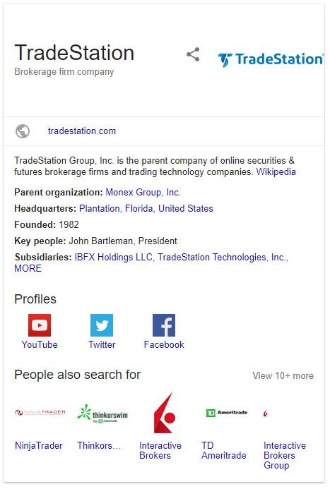 TradeStation (tradestation.com)
