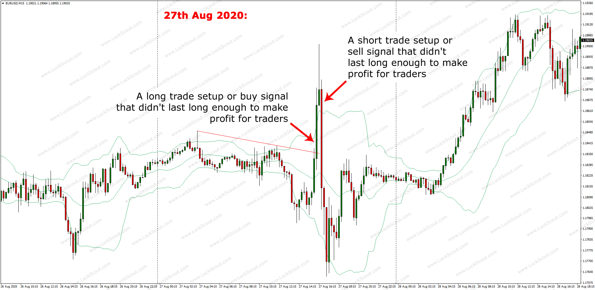 Fundamental Forex Trading vs. Technical Forex Trading