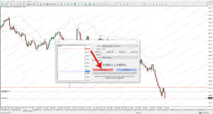 How to Take Short Positions When a Short Trade Setup Is Formed