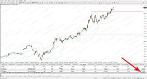 Our Profitable Forex Trading Strategy
