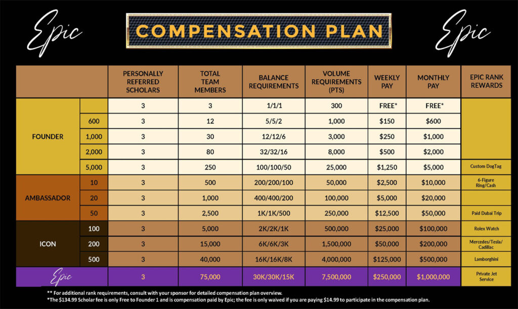 Epic Trading Compensation Plan