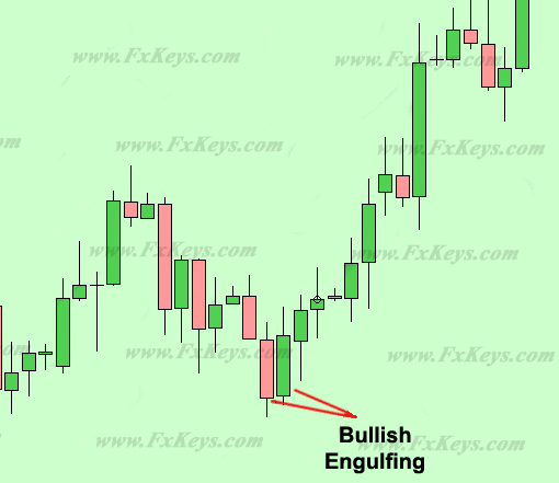 Candlestick Trading The Language Of Japanese Candlesticks Custom Japanese Candlestick Patterns