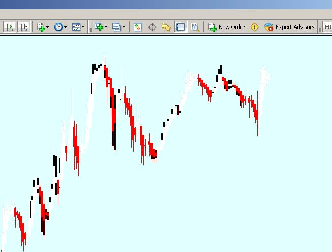 Download Heikin Ashi And Smoothed Heikin Ashi Indicator And Template